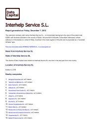 Interhelp Service SL, Spain - Companies - Dato Capital
