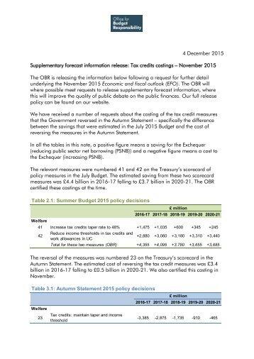 Tax-credits-costings_November2015