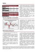 Novo Akcji - Page 2