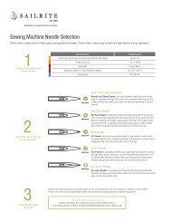 Needle Selection Guide - Sailrite