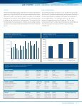 market report - Page 5