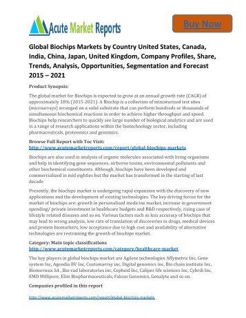 Global Bio Electronics Market 2015 To 2021 Industry Survey Market