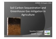 Soil Carbon Sequestration and Greenhouse Gas mitigation in Agriculture