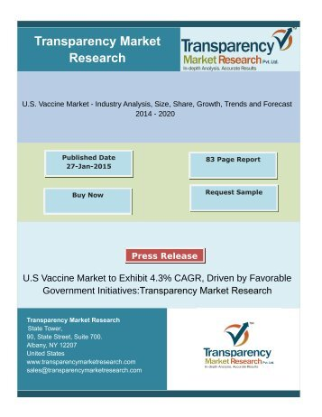 U.S. Vaccine Market - Industry Analysis, Size, Share, Growth, Trends and Forecast 2014 - 2020