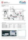 Mobile Heizzentrale YADO|HEAT - Seite 2
