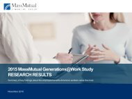 2015 MassMutual Generations@Work Study RESEARCH RESULTS