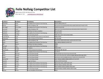 Feile Nollaig Competitor List