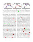 arXiv:1512.03523v1 - Page 6