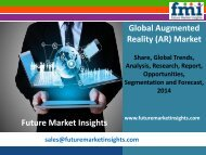 Global Augmented Reality (AR) Market
