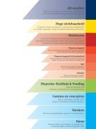 Sioen Professionele beschermende kleding - NL - Page 3