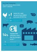 FACTORY FARMING - Page 2