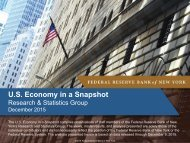 U.S Economy in a Snapshot