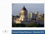 Provincial Voting Preferences – December 2015