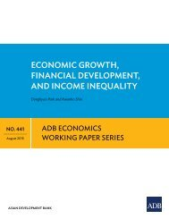 EconomIc Growth FInAncIAl DEvElopmEnt AnD IncomE InEquAlIty