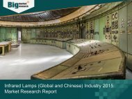 Infrared Lamps (Global and Chinese) Industry Size and Growth rate 2015