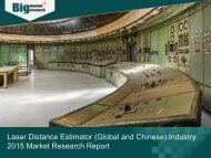 Laser Distance Estimator (Global and Chinese) Industry Size and Growth Rate 2015