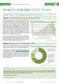 Hedge Fund Spotlight - Page 2