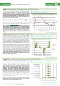 Hedge Fund Spotlight - Page 4