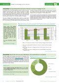 Hedge Fund Spotlight - Page 6