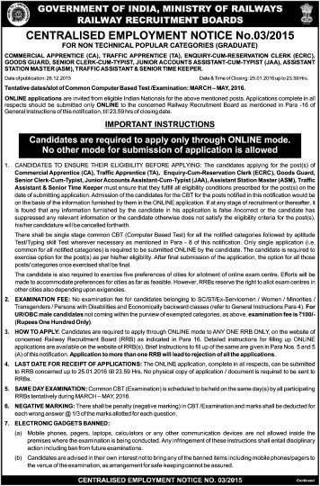 CENT LISED EMPLOYMENT NOTICE No.03/2015