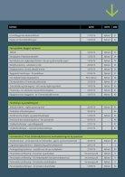 Web_Katalog_uge01 - Page 5