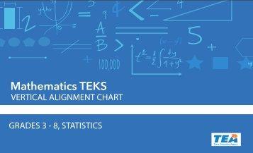 VERTICAL ALIGNMENT CHART GRADES 3 - 8 STATISTICS