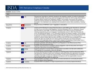 OTC Derivatives Compliance Calendar