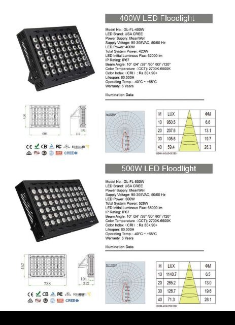 FLOODLIGHT-Brochure