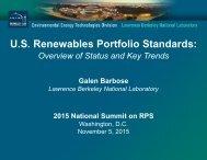 U.S Renewables Portfolio Standards