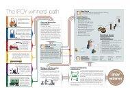 The IFOY Winners' Path