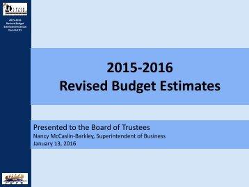 Revised Budget Estimates