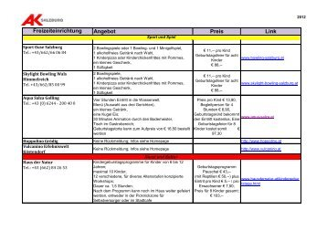 Angebote und Preise Kindergeburtstag (pdf/383kb) - AK - Salzburg
