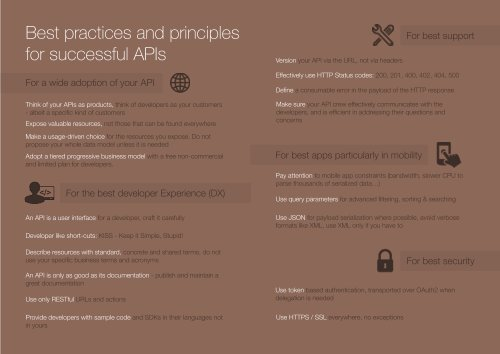 Best practices and princi