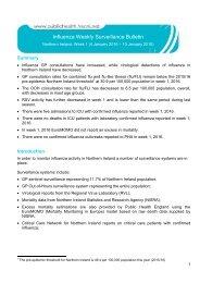 Influenza Weekly Surveillance Bulletin