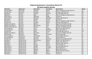 All=State/Audition/Results