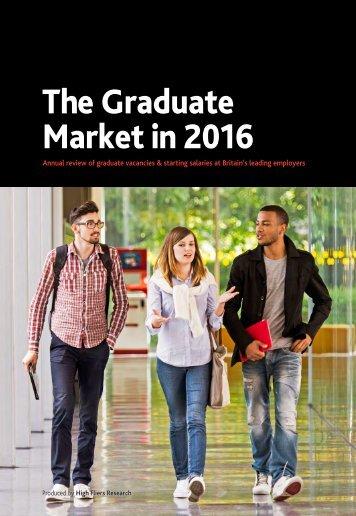 Market in 2016