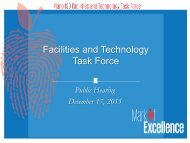 Facilities and Technology Task Force