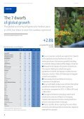 The 7 dwarfs of global growth - Page 4