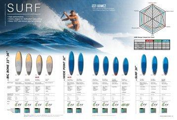 Range - Surf