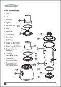 BlackandDecker Frullatore- Bx205 - Type 1 - Instruction Manual - Page 2