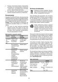 BlackandDecker Inflatore- Asi300 - Type 2 - Instruction Manual (Polonia) - Page 6