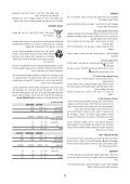 BlackandDecker Trapano- Kr50cre - Type 1 - Instruction Manual (Israele) - Page 5