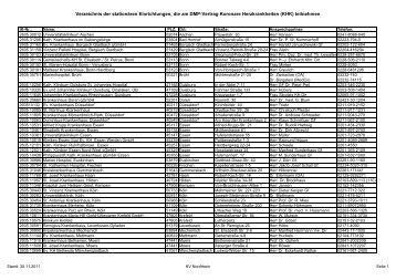 Verzeichnis der stationären Einrichtungen, die am DMP-Vertrag ...
