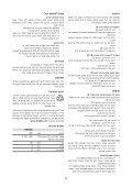 BlackandDecker Maschera Da Taglio- Ks400e----A - Type 1 - Instruction Manual (Israele) - Page 4