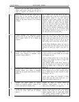1Ku1Nm1 - Page 3