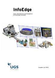 InfoEdge - PBU CAD-Systeme