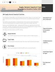 Global Supply and Demand of Styrene Butadiene Rubber (SBR)