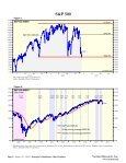 Strategist's Handbook Chart Updates - Page 3
