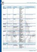 WELT_Anpaarungsempfehlungen - Seite 4