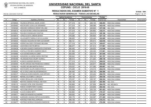 UNIVERSIDAD NACIONAL DEL SANTA CEPUNS CICLO 2016-III